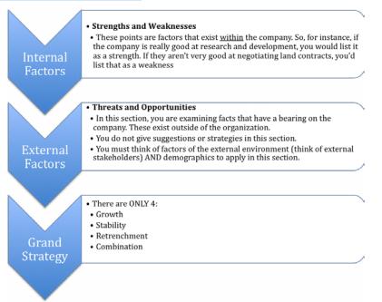 salkin finance - proces