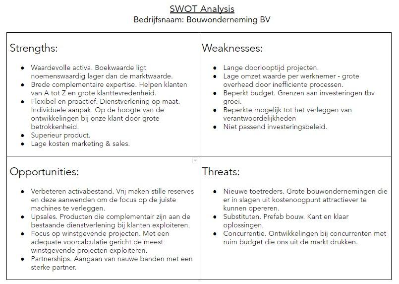 SWOT analyse SALKIN Finance